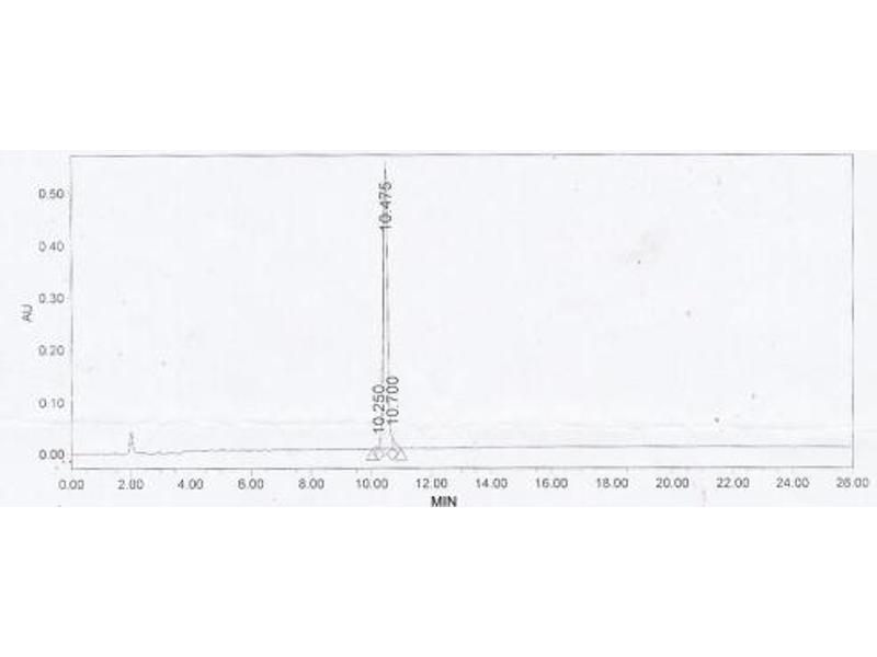 Image no. 1 for Thyroid Stimulating Hormone (TSH) ELISA Kit (ABIN6574086)